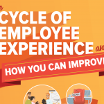 The Cycle of Employee Experience and How You Can Improve It
