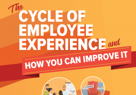 Thumb- The Cycle of Employee Experience