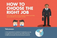 How to Choose the Right Job?